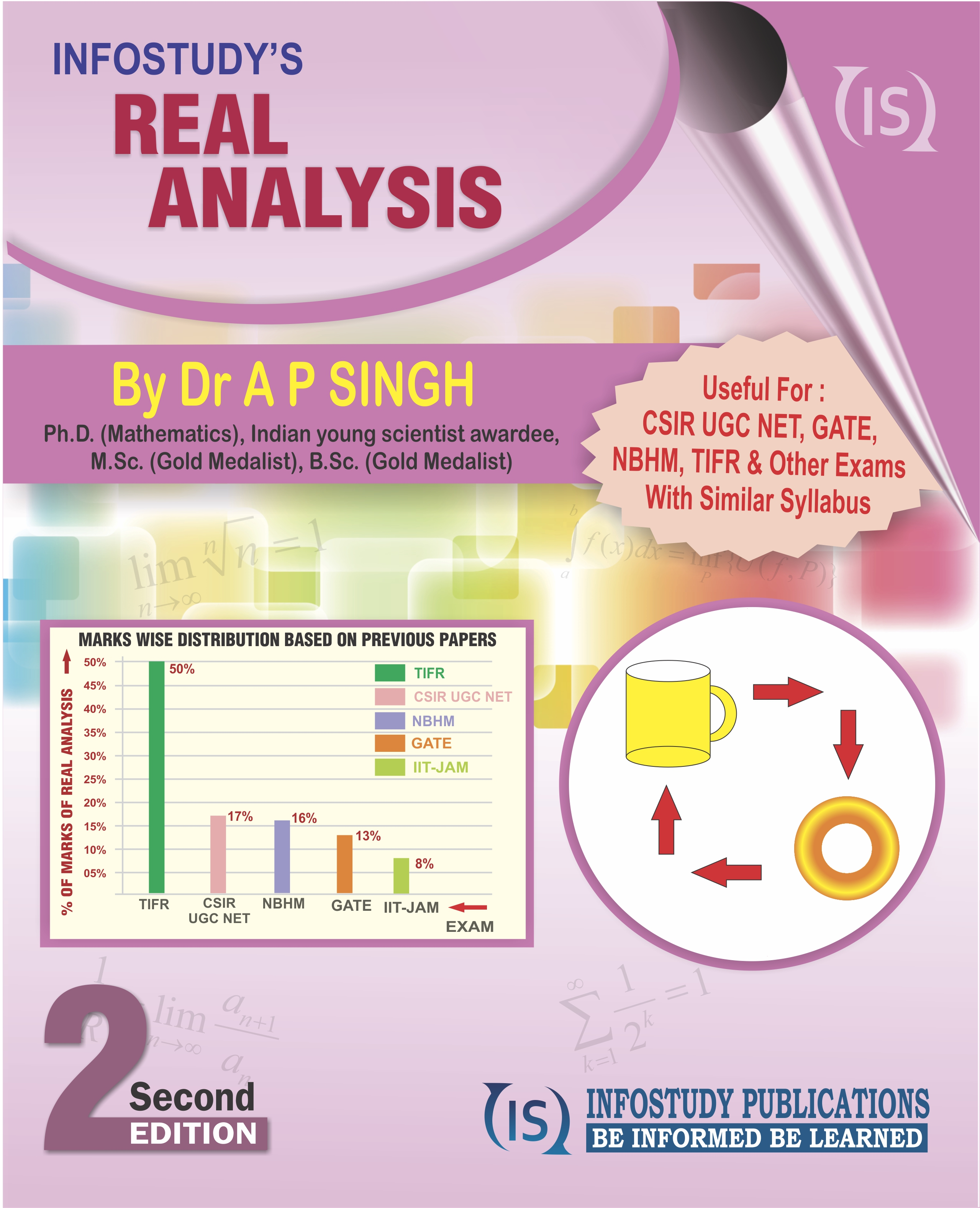 REAL ANALYSIS | Infostudy Publications