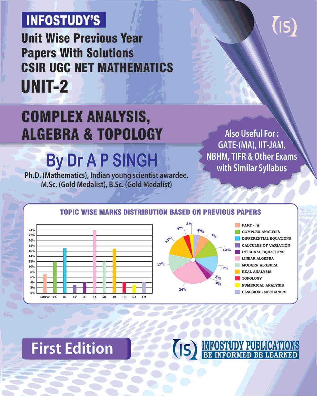 Infostudy Publications