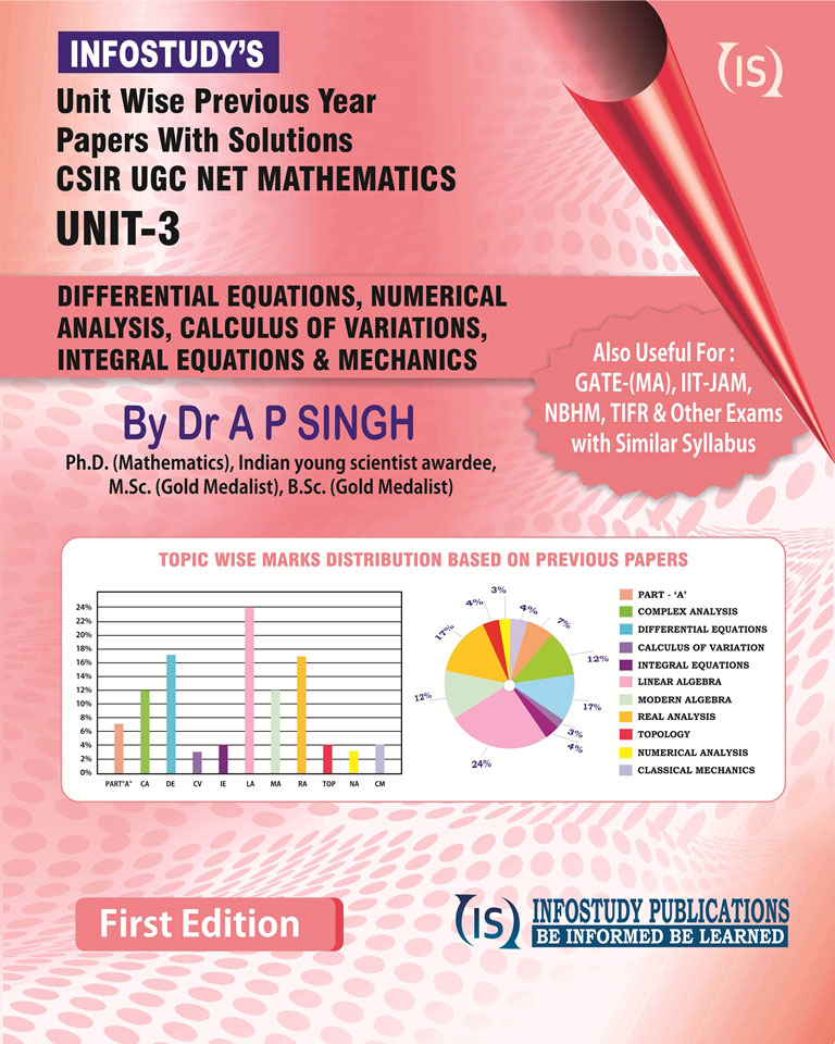 Infostudy Publications